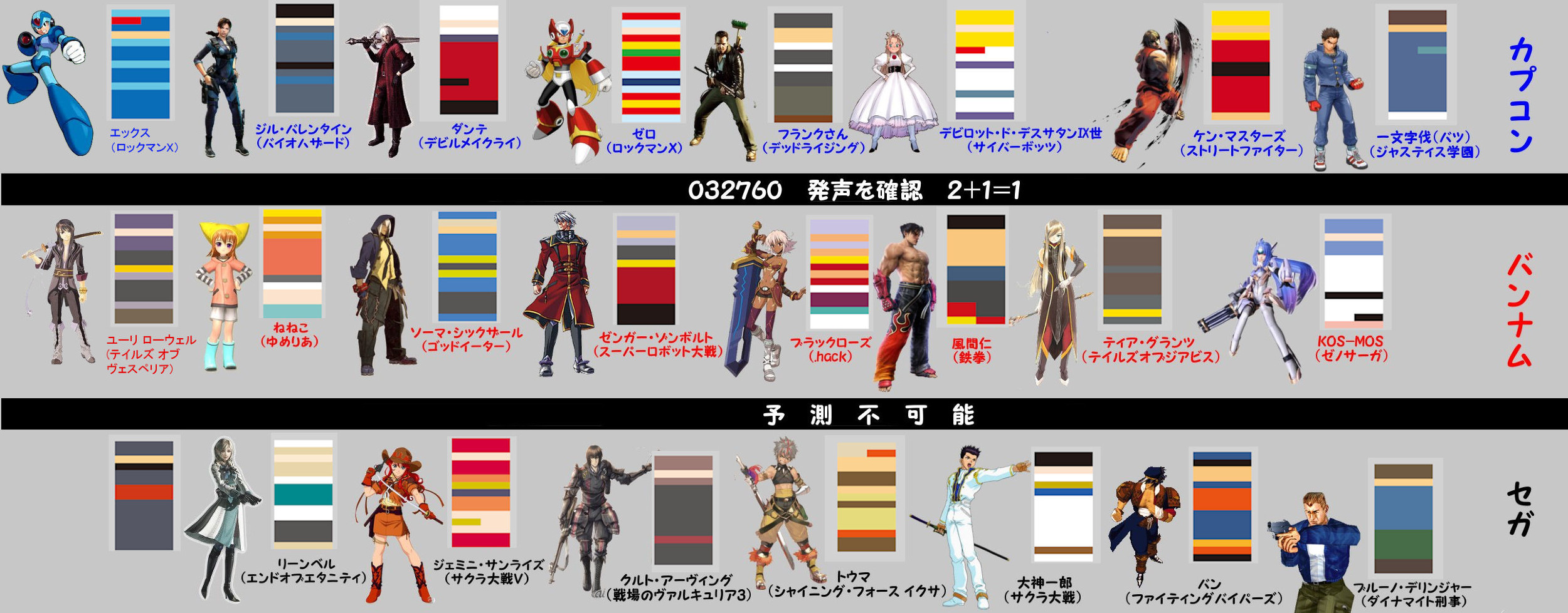 project_x_zone_character_list